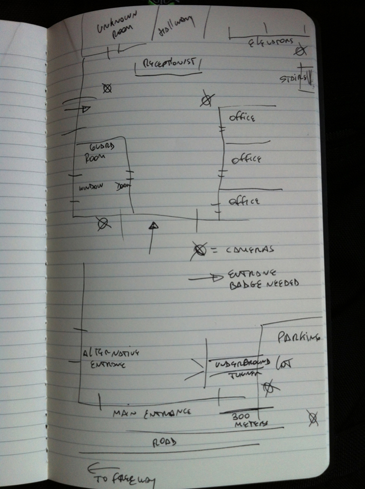 Recon Notes Revised