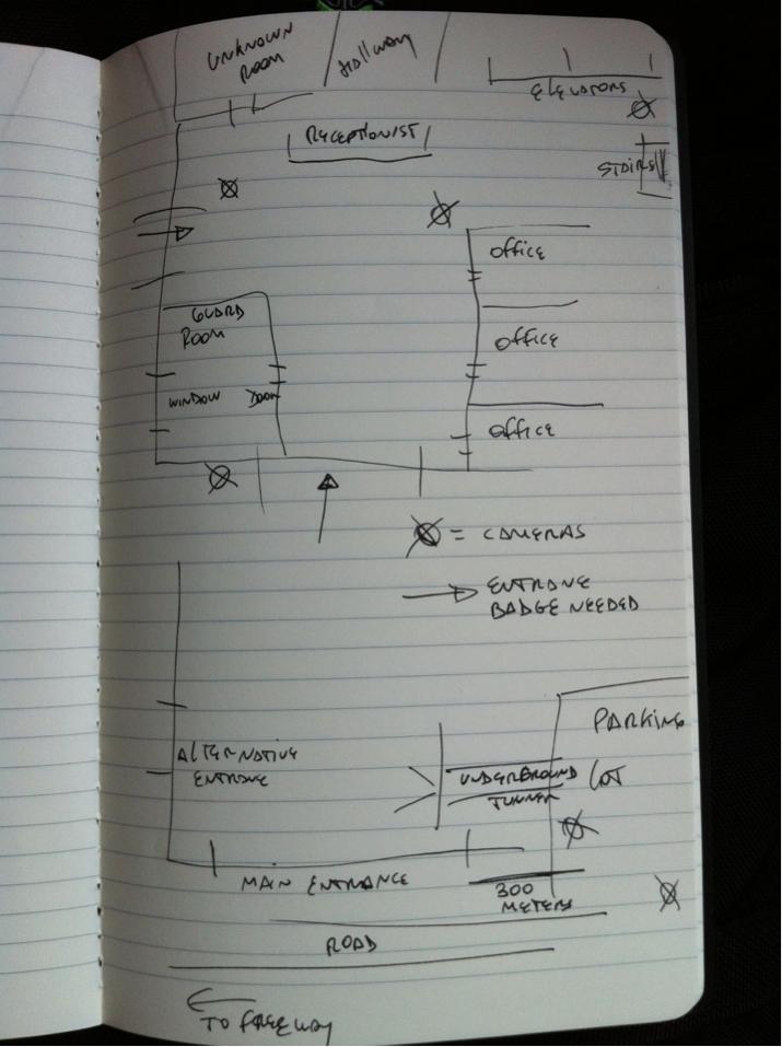 Recon Notes