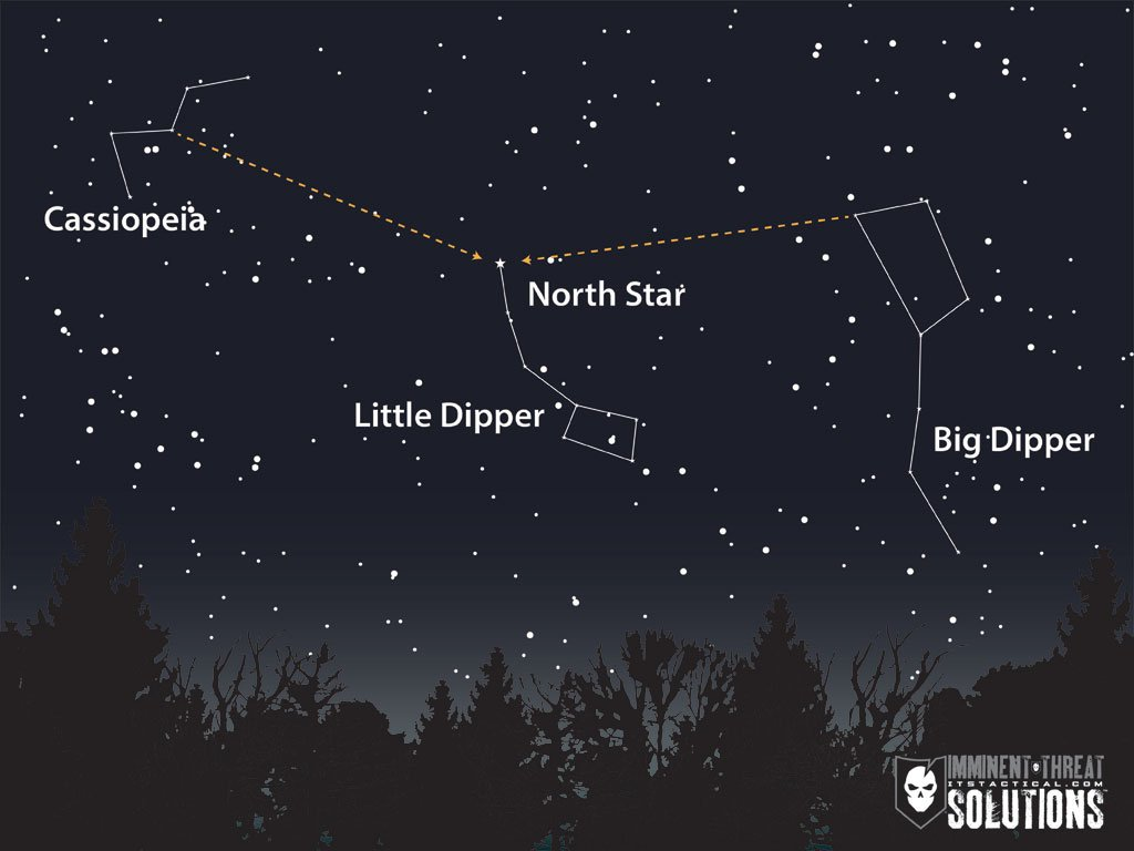 Star_Navigation_Map