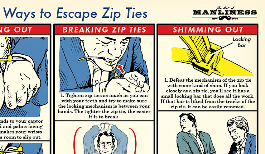 Art of Manliness Zip Ties
