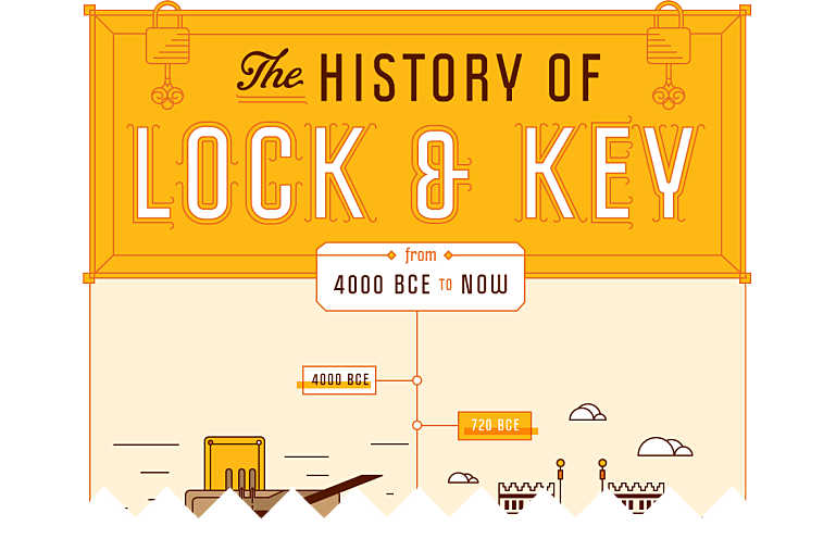 Gawker Lock and Key Infographic