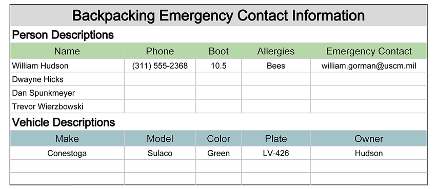 Camping Emergency Contact List