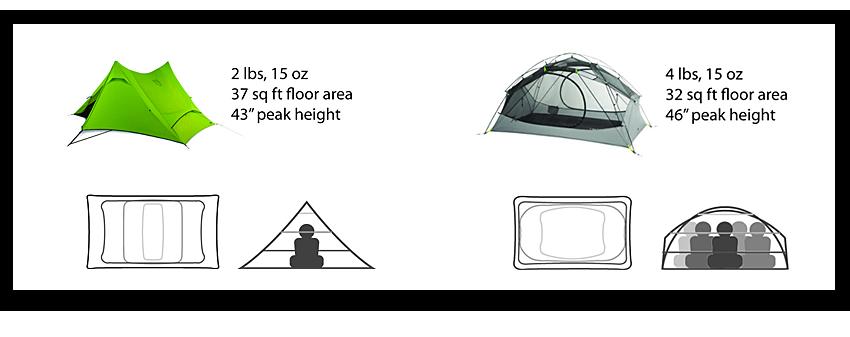 Tent Topo Comparison