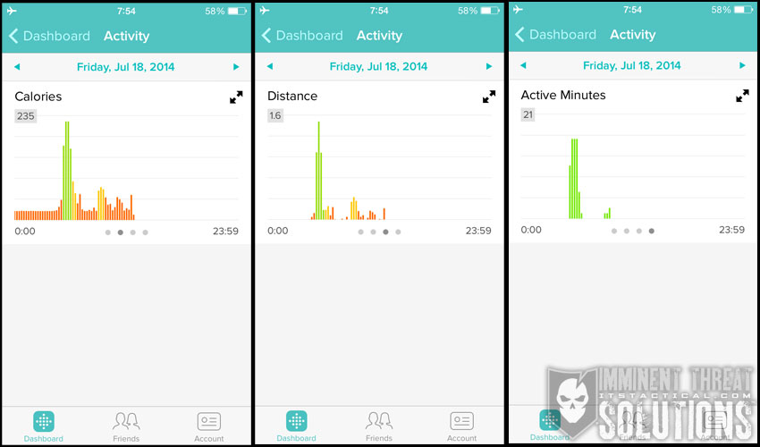 Fitbit_Reports_01