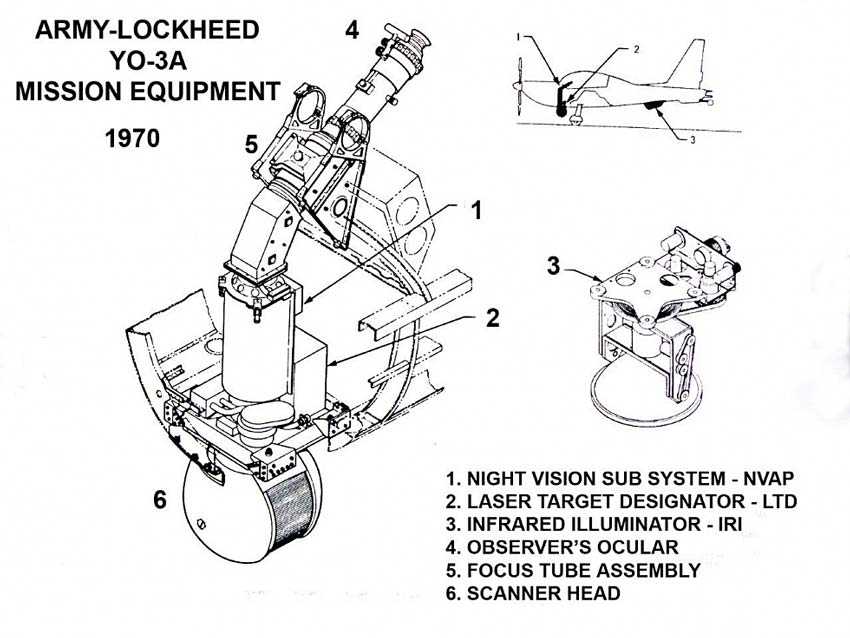 Lockheed YO-3A Mission Equipment