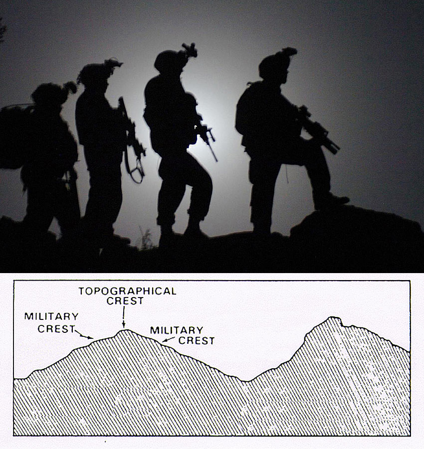 Patrolling Tactics