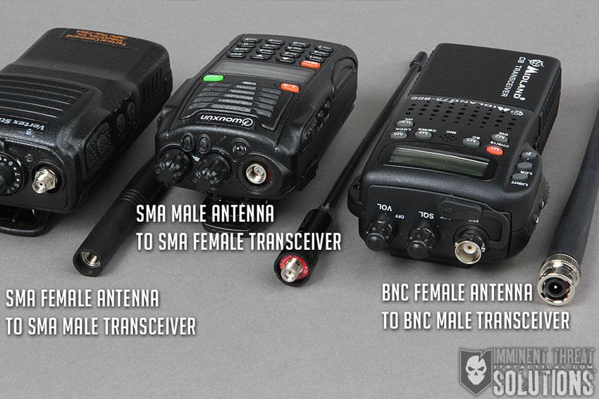 ITS Handheld Transceiver