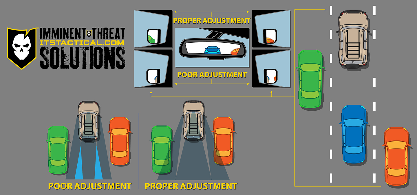 What If I Told You That Vehicles Don T Have A Blind Spot