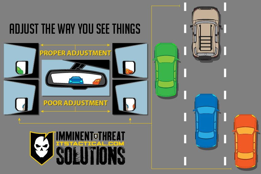 What If I Told You That Vehicles Don T Have Blind Spots