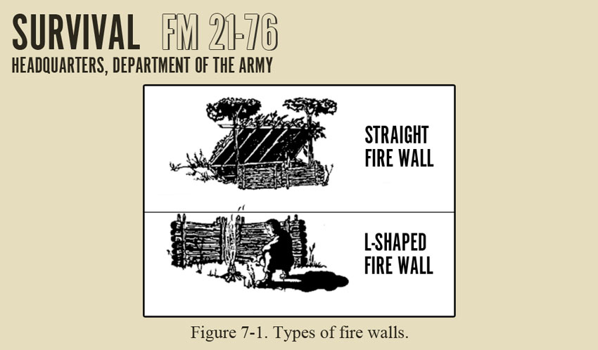 Types of fire walls. Army Survival Field Manual
