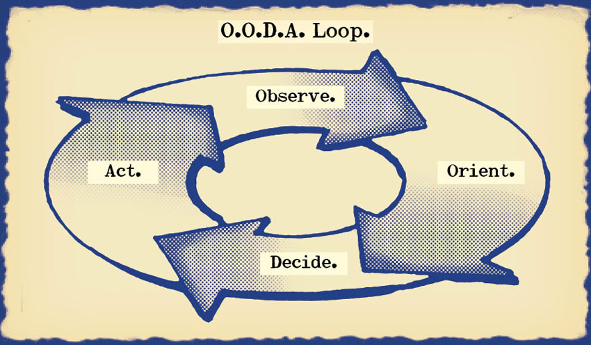 Master the OODA Loop