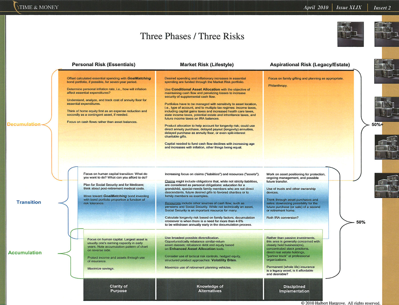 Phases-of-Financial-Life-05