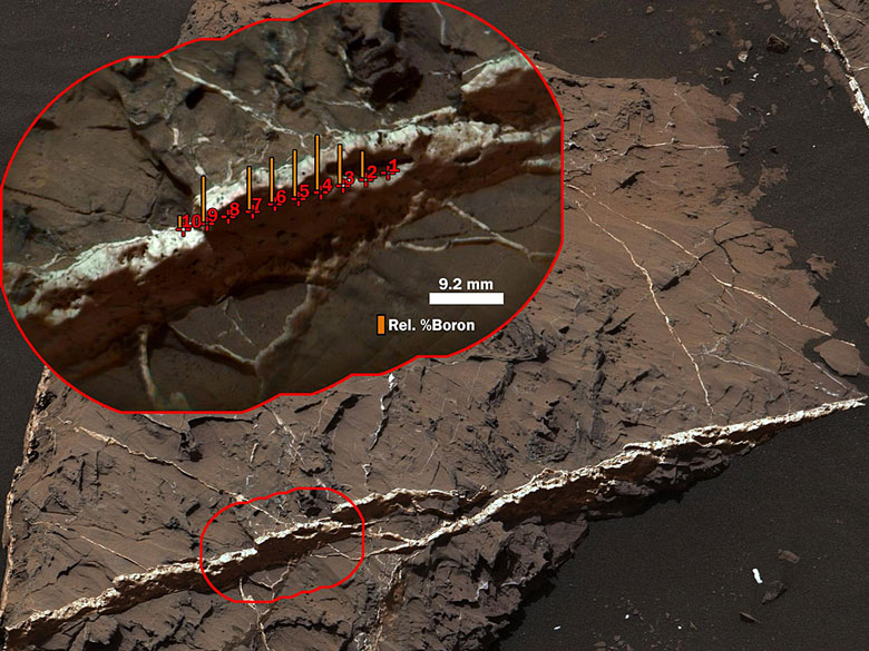 Boron on Mars