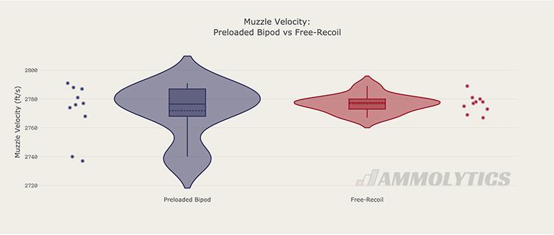 Muzzle Velocity 01