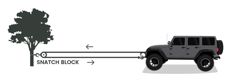 Winch Advanced Techniques 01