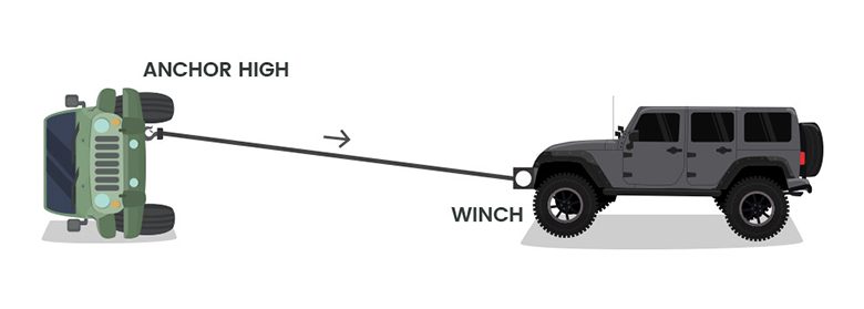 Winch Advanced Techniques 03